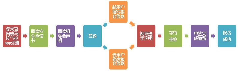 牡丹江招聘信息_2019华夏荣幸北京马拉松预报名须知